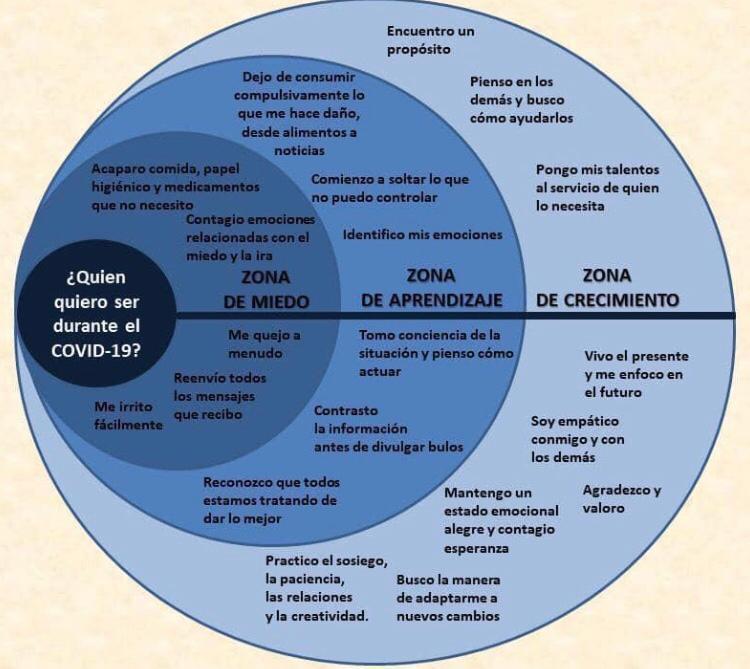 Guía de orientaciones psicológicas: momento de crecimiento personal